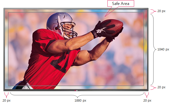 Safety area and margins of the TV screen